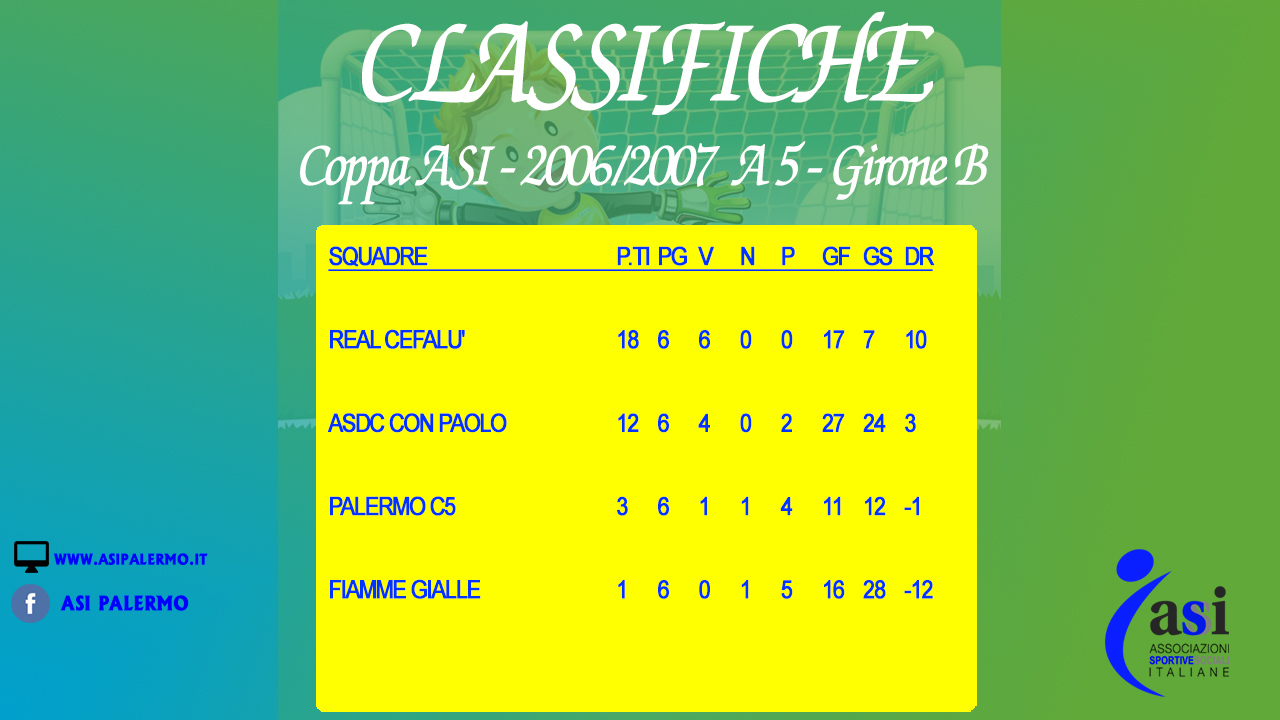 Classifica 2006-2007 a 5 - Girone B